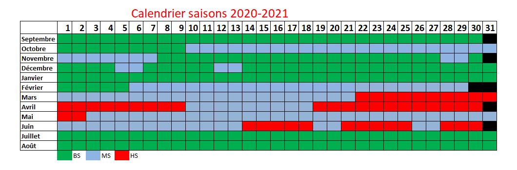 CALENDRIER DES SAISONS 2020-2021